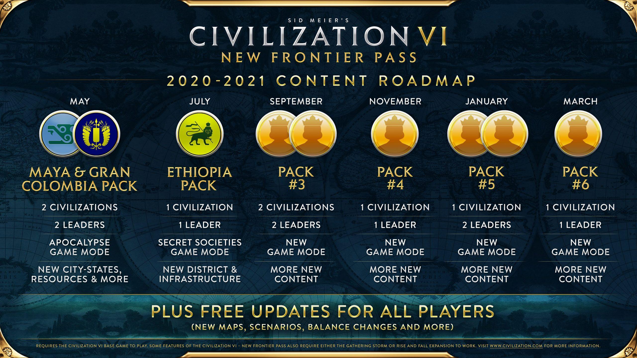 Sid Meier's Civilization VI New Frontier Pass New Frontier Pass season pass roadmap