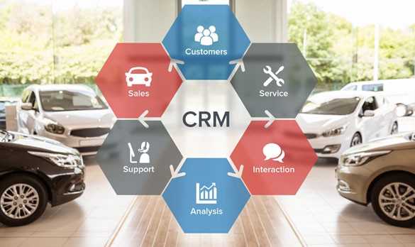 Automotive CRM image showing what it entails overlayed on a car showroom